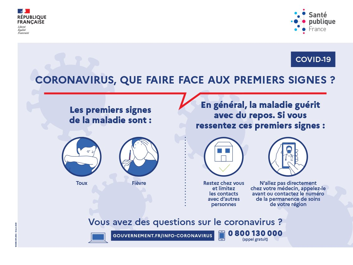 Coronavirus signes que faire